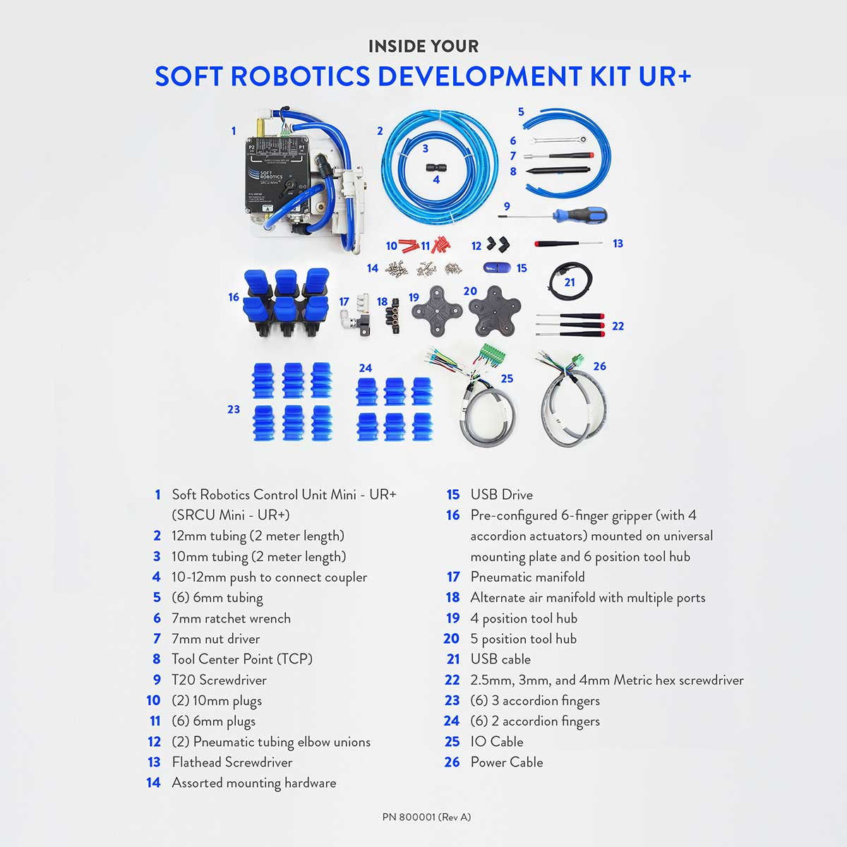 Soft-robotics-development-kit for universal robots
