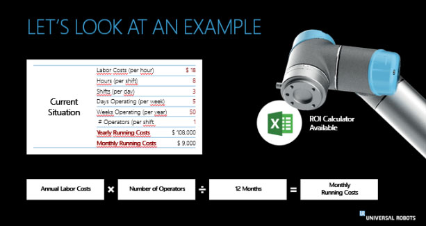 How to calculate costs of a manufacturing application without a manufacturing robot