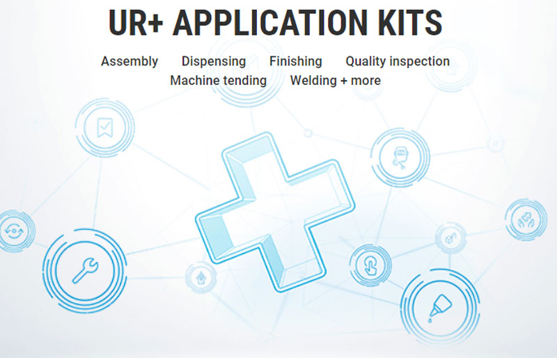 UR+-ecosystem---cobot-application-kits