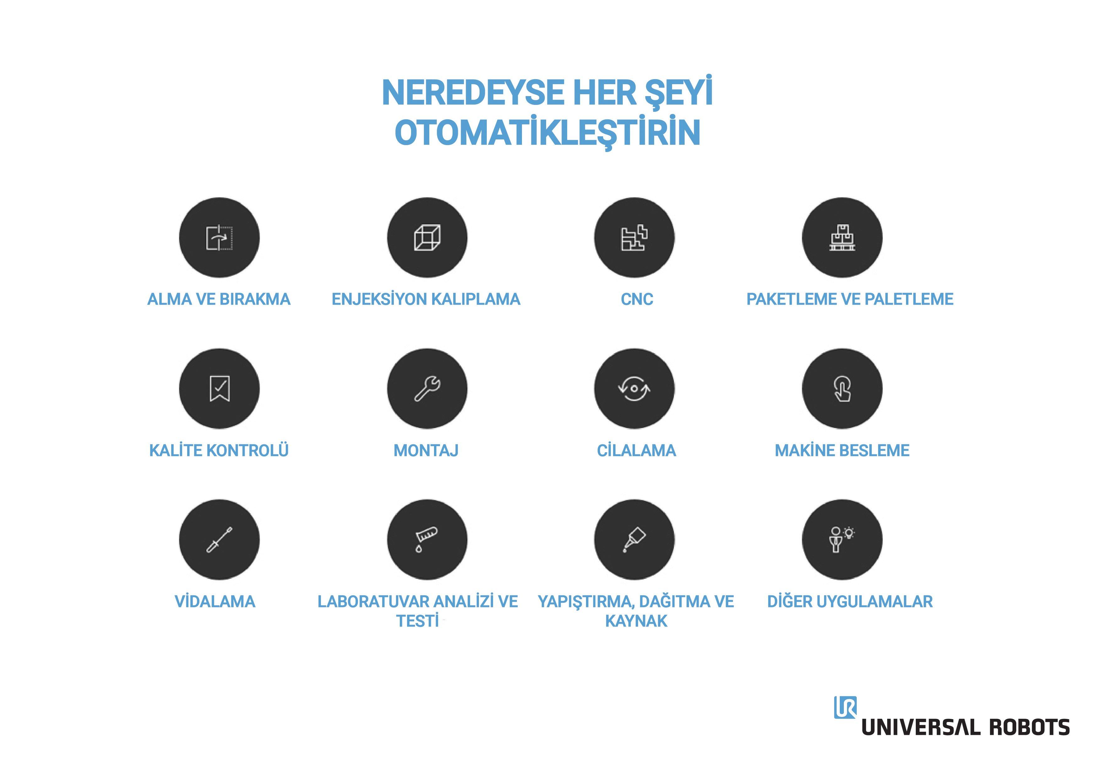UR_linkedin_paylasim