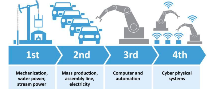 Industry 4,0.png